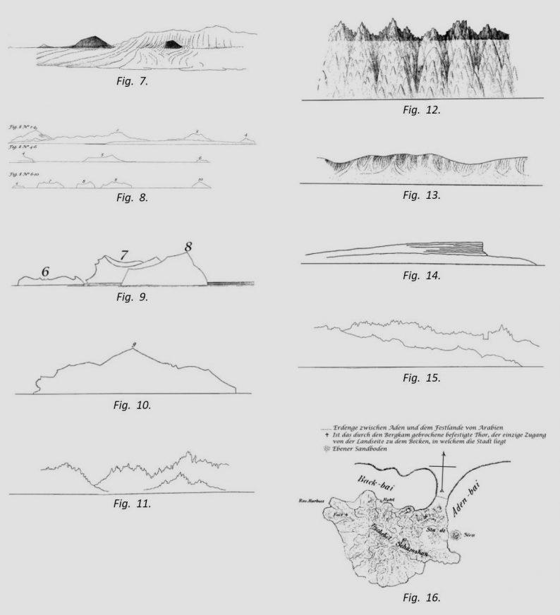 Profiles dans le livre de Junghuhn