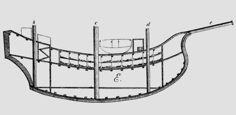 Coupe du navire avec passagers dans les cales